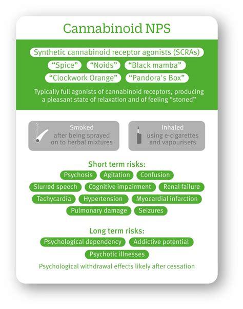 Cannabanoid Detox by Novel Psychoactive Substances Types Mechanisms Of