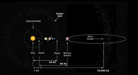 breaking asteroid yu55 is the end is
