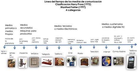 cadena hablada wikipedia ciencia y tecnolog 237 a julio 2014