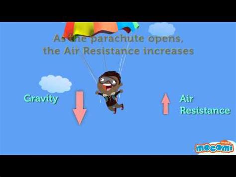 definition of water resistance in physics how does a parachute work mocomi science air weather work