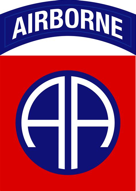 all americana 82nd airborne division war memorial museum