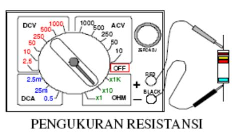 resistor heater pada tv gambar resistor heater tv 28 images membuat rangkaian sirine polisi dengan ic ne555 masputz