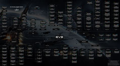 Can You Make Money Playing Eve Online - eve online for those who feel there is nothing to do in eve tbgclan com
