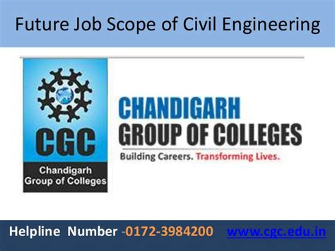 Scope Of Mba In Manufacturing Management by Future Scope Of Civil Engineering