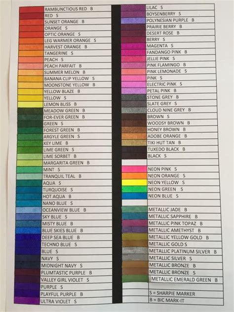 color marker pens color chart for bic it and sharpie markers