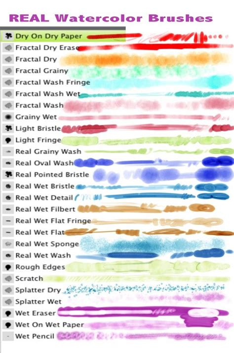 corel painter pattern corel painter brushes tutorial real watercolor tutorials