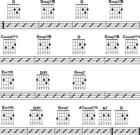 Cool Acoustic Guitar Chords