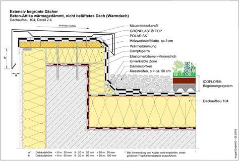 Aufbau Flachdach Betondecke by Dachaufbau 104 Detail 2 4 Detailzeichnungen Icopal Gmbh
