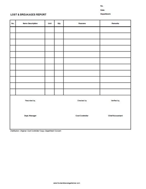 Breakage Report Form Template food and beverage forms food and beverage trainer