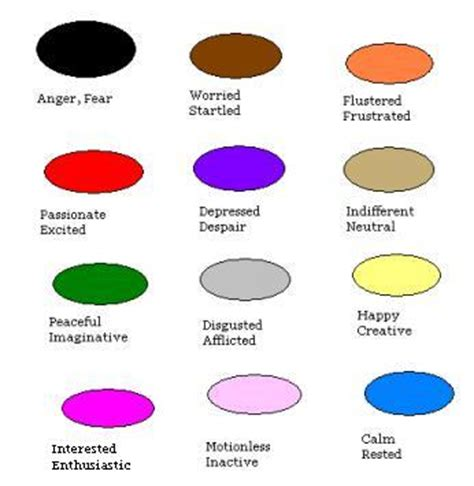 Mood Colors Meanings color mood chart image of home design inspiration