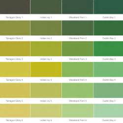 ici paint colors weathershield studio design gallery photo