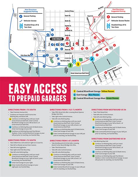 great american ballpark map getting to the ballpark cincinnati reds
