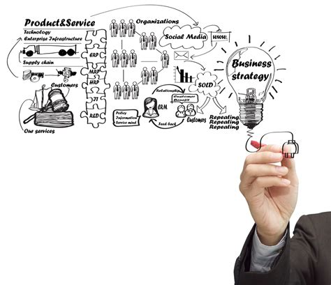 business idea 15 best new business ideas for 2015