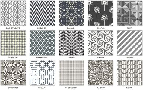 design pattern most used non designer s guide to creating seamless patterns