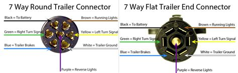national trailer wiring diagram trailer free