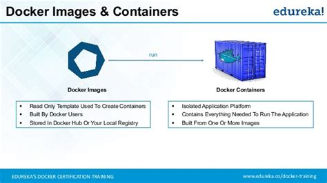 docker daemon tutorial getting started with docker docker tutorial docker