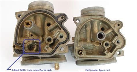 honda spree carburetor diagram 1986 honda spree engine diagram 1986 free engine image