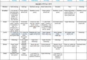Female bodybuilding meal plan bodybuilding meal plan for women by 1 bp
