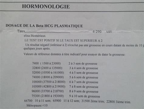 test negativo beta positive grossesse sandrine et richard accouchement pr 233 vu