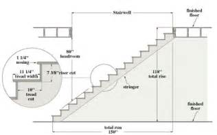 Standard Stair Tread Size by Pics Photos Home Standard Stair Tread Dimensions