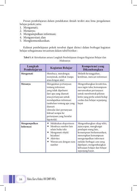 Buku Pendekatan Ilmiah Dalam Implementasi Kurikulum 2013 Abdul M Pr pkn smp kelas 8 buku guru kurikulum 2013