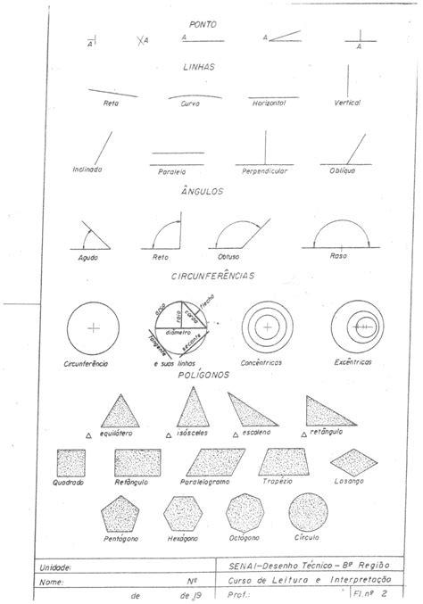 figuras geometricas lista 2008 2 wiki do if sc
