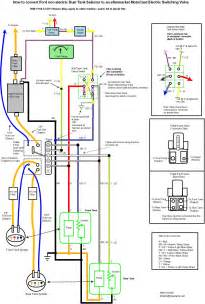 1989 ford f 150 fuel system wiring diagrams f free printable wiring diagrams