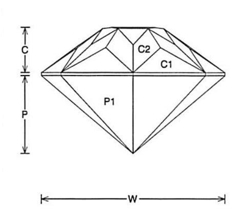 quartz diagram faceting design diagram magma quartz citrine
