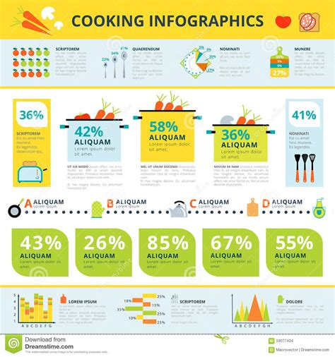 cooking infographics healthy home cooking infographic informative stock vector
