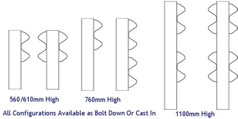 Key Clamp Handrails Safety Barrier Layouts Using Standard Armco Parts