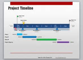 best photos of microsoft project timeline template
