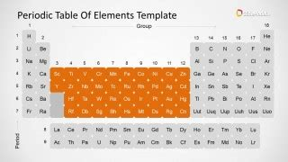 periodic table powerpoint template periodic table of elements powerpoint template slidemodel