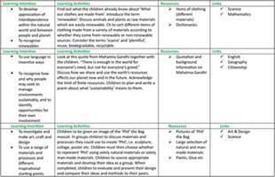 lesson plan template uk sle lesson plans search results calendar 2015