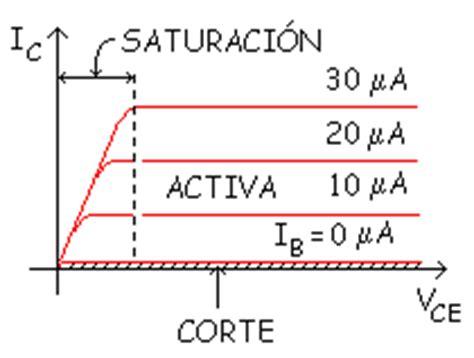 transistor bjt zona de corte curso electronica basica 6 entrega