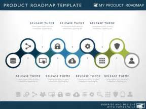 Product Development Project Plan Template by 25 Best Ideas About Project Timeline Template On