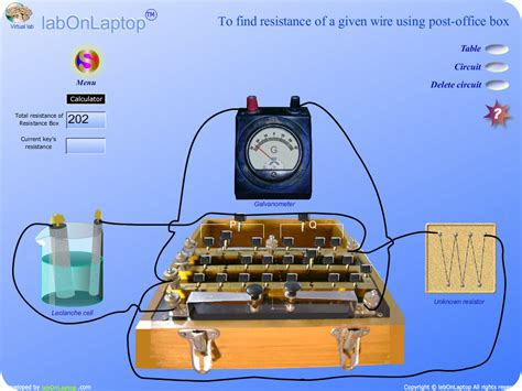 what is the value of the unknown resistor r to find the resistance of given wire using post office box labonlaptop store