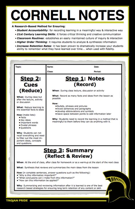 revisiting cornell notes an effective note taking method