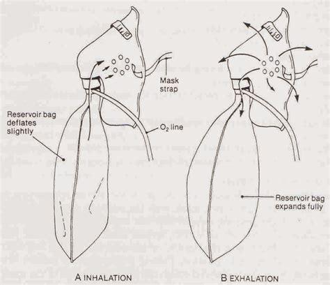 Simple Mask Bh Masker Oksigen Sungkup partial rebreathing mask klik paru