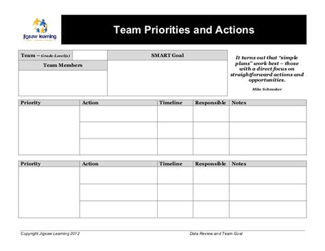 weekly priorities template team priorities and actions template