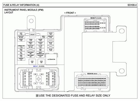 2003 neon fuse box wiring diagram schemes
