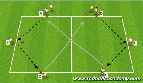 Outdoor Space Planner football soccer group tactics transition speed of play