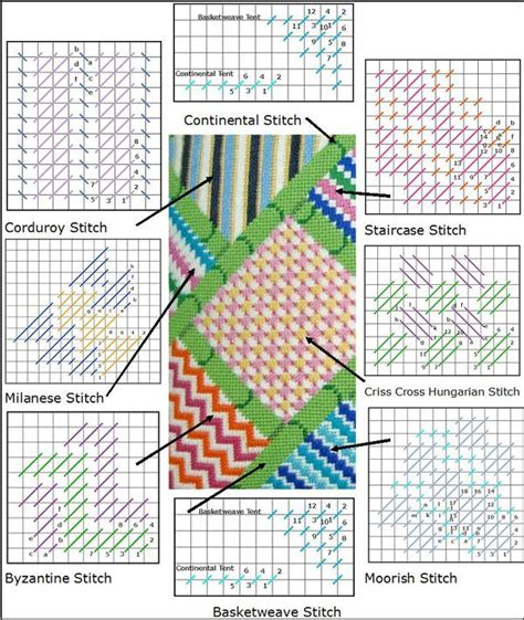needlepoint stitch diagrams 1000 images about needlepoint stitches on how