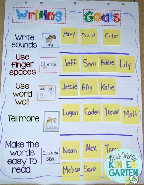 Setting Writing Goals Is An Important Part Of Writers Workshop Writing Goals Writer Workshop Goal Chart Ideas