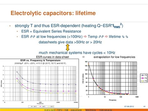 electrolytic capacitor esr vs temperature hybridisatie mijn machine 07 06 2012 components dc exle