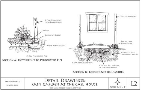 rain garden section landarc landscaping design