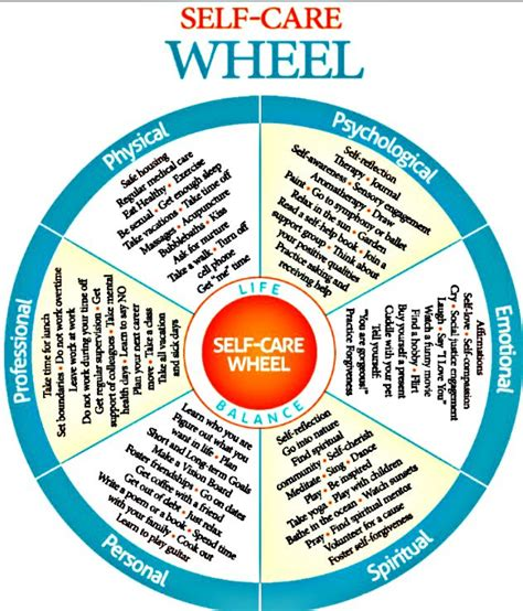help yourself with counseling resolution of a living problem books self care wheel do you care for yourself in all 6 areas