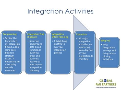 post merger integration plan template webinar key aspects for maximizing synergies through