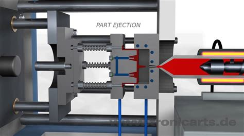 9 Moulding 3d injection molding animation