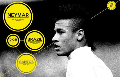 neymar biography in english quotes from neymar in english quotesgram
