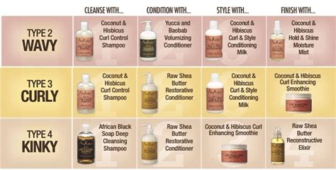 Type 3c Hair Products by 3c Hair Page 3